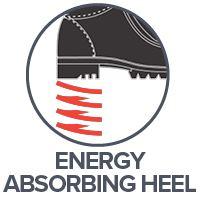 Energy Absorbing Heel